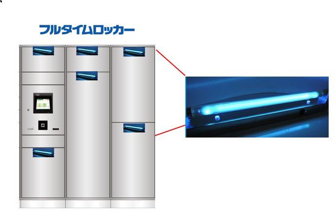【フルタイムクリーンは、SSサイズを除くすべてのサイズのボックスにオプションとして設置可能です】
